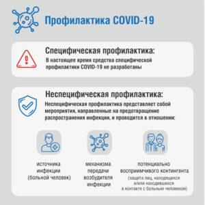 О профилактике коронавирусеой инфекции